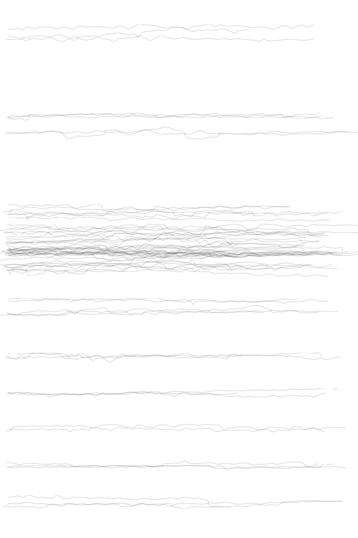 Squiggly lines that don't make that much sense